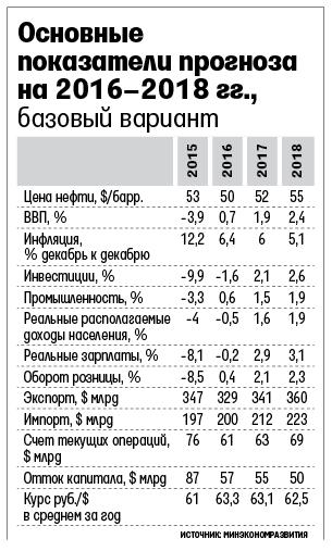 коэффициент инфляции на 2018 специальностям: повар,стропальщик