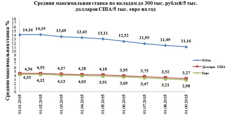http://static2.banki.ru/ugc/20/d4/e9/0e/Bez_imeni-1.jpg