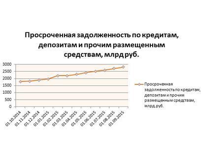 Банки с «консервами»: резервы убивают прибыль