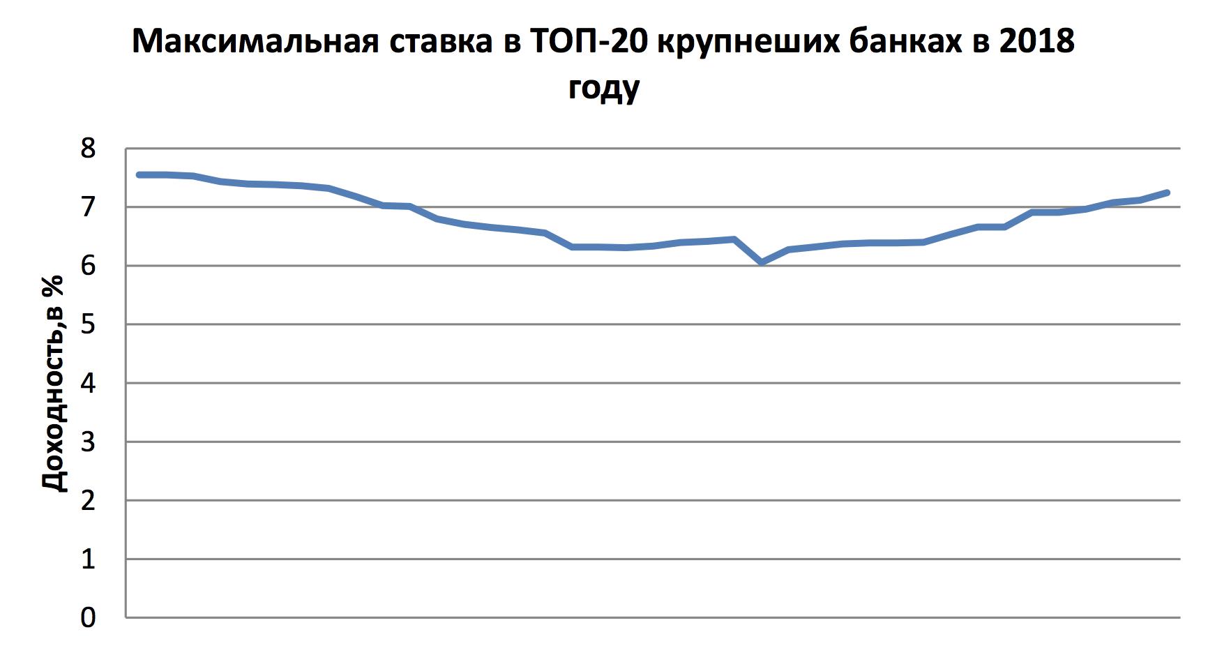 кредит на жилье беларусбанк 2020 новости