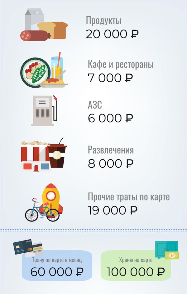 карта польза хоум кредит банки ру форум
