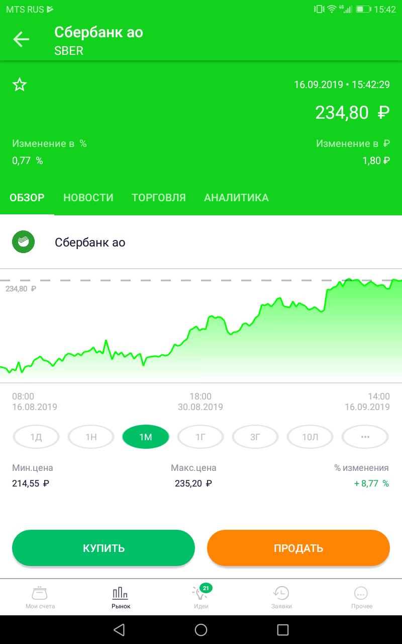 Сбербанк Инвестор отзывы и тарифы обзор мобильного приложения