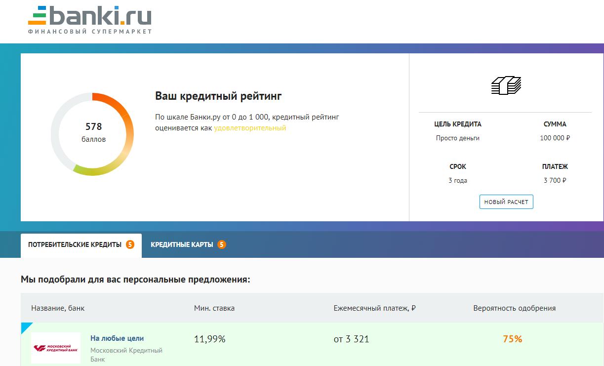 Кредитная карта рейтинг 2020 банки ру